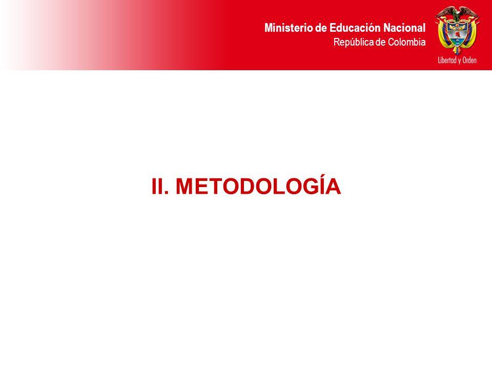 Ministerio de Educación Nacional República de Colombia II. METODOLOGÍA