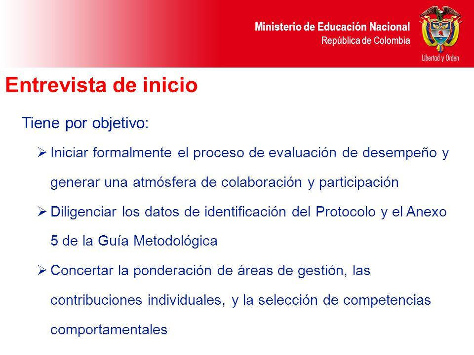 Ministerio de Educación Nacional República de Colombia Entrevista de inicio Iniciar formalmente el proceso de evaluación de desempeño y generar una at