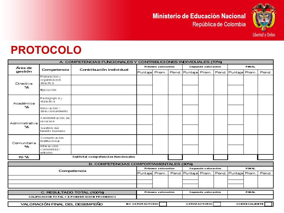 Ministerio de Educación Nacional República de Colombia PROTOCOLO