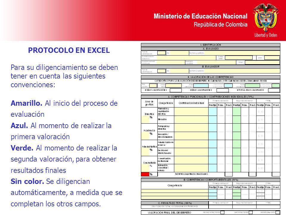 Ministerio de Educación Nacional República de Colombia PROTOCOLO EN EXCEL Para su diligenciamiento se deben tener en cuenta las siguientes convencione