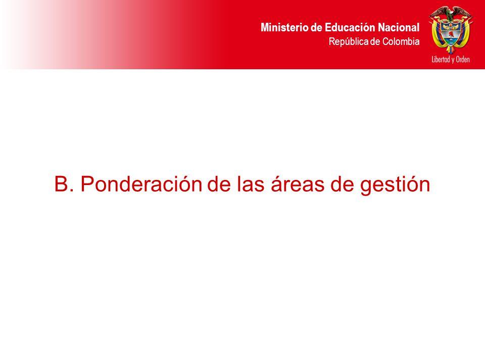 Ministerio de Educación Nacional República de Colombia B. Ponderación de las áreas de gestión