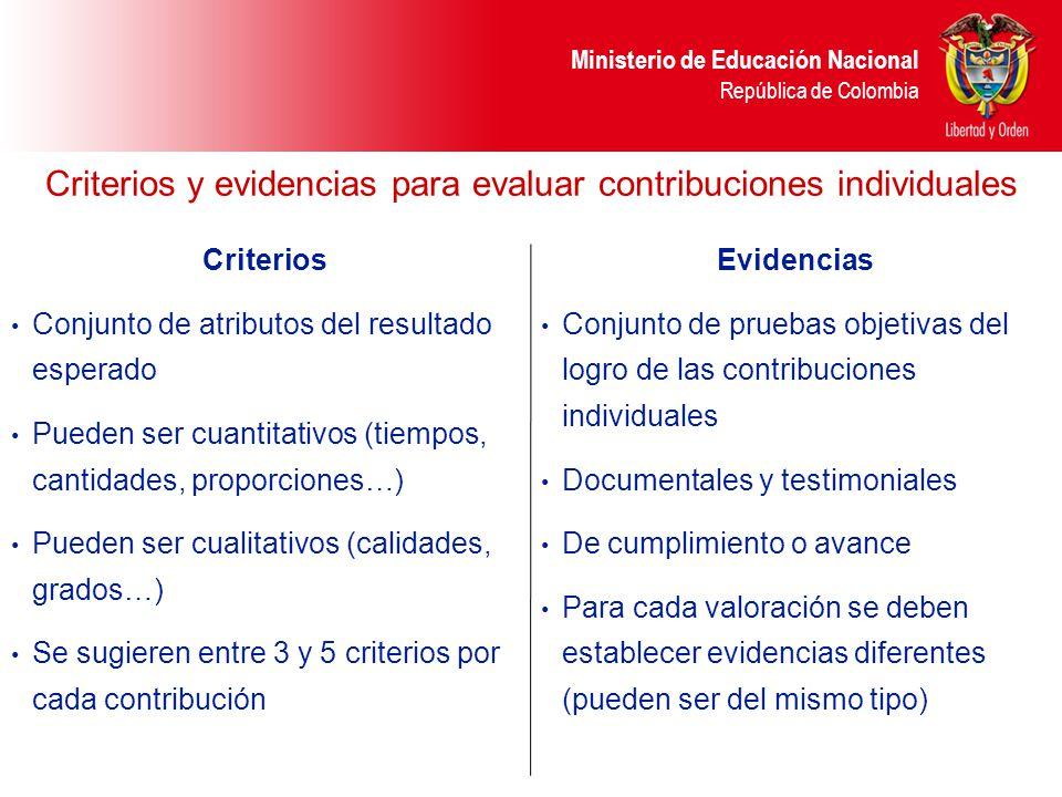 Ministerio de Educación Nacional República de Colombia Criterios y evidencias para evaluar contribuciones individuales Criterios Conjunto de atributos