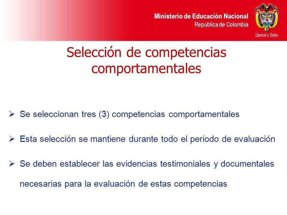 Ministerio de Educación Nacional República de Colombia Selección de competencias comportamentales Se seleccionan tres (3) competencias comportamentale