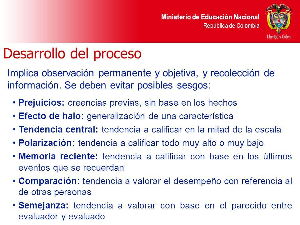 Ministerio de Educación Nacional República de Colombia Desarrollo del proceso Implica observación permanente y objetiva, y recolección de información.