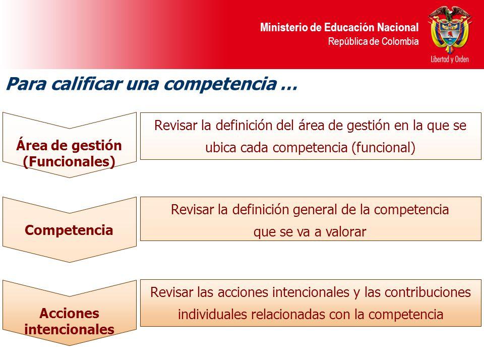 Ministerio de Educación Nacional República de Colombia Para calificar una competencia … Área de gestión (Funcionales) Competencia Acciones intencional