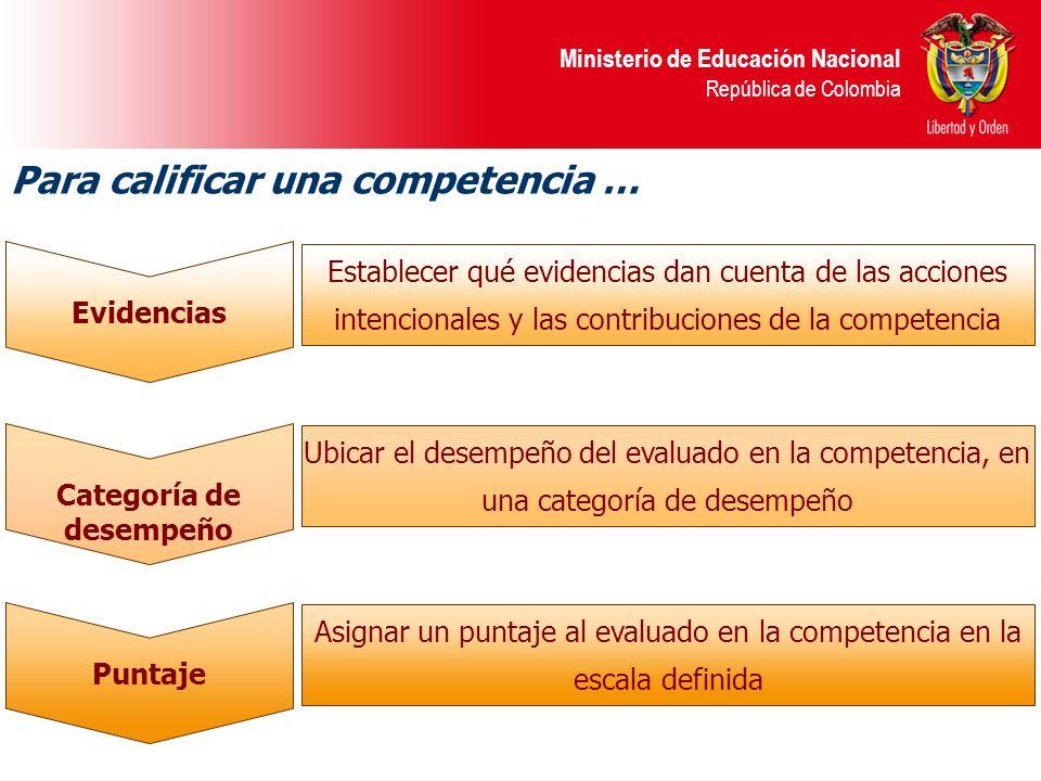 Ministerio de Educación Nacional República de Colombia Para calificar una competencia … Evidencias Categoría de desempeño Puntaje Establecer qué evide