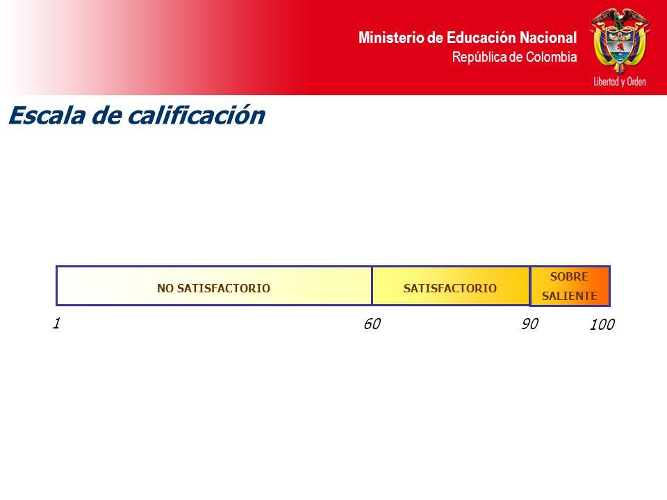 Ministerio de Educación Nacional República de Colombia Escala de calificación SOBRE SALIENTE 100 NO SATISFACTORIO 1 60 SATISFACTORIO 90