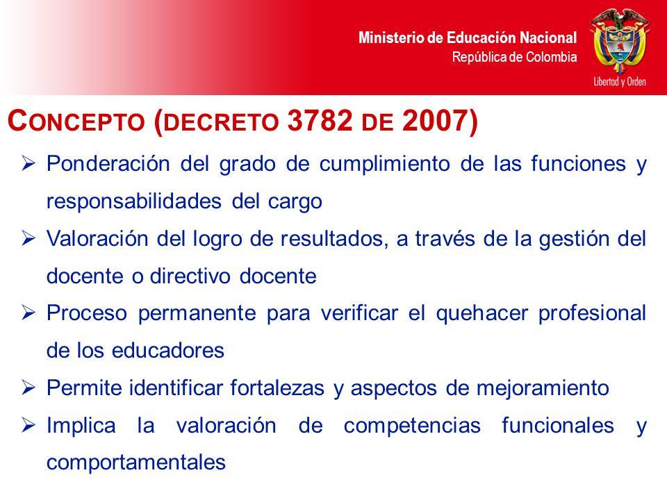 Ministerio de Educación Nacional República de Colombia Ponderación del grado de cumplimiento de las funciones y responsabilidades del cargo Valoración