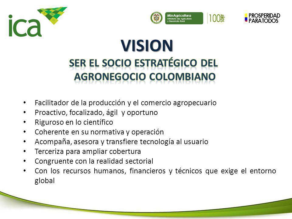 PROSPERIDAD PARA TODOS MinAgricultura Ministerio de Agricultura y Desarrollo Rural Facilitador de la producción y el comercio agropecuario Proactivo,