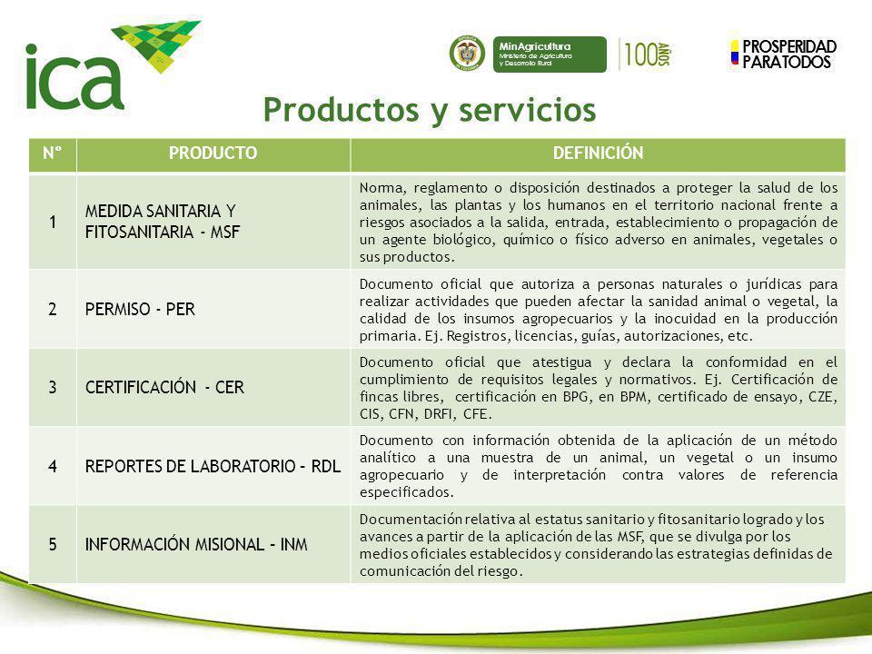 PROSPERIDAD PARA TODOS MinAgricultura Ministerio de Agricultura y Desarrollo Rural N°PRODUCTODEFINICIÓN 1 MEDIDA SANITARIA Y FITOSANITARIA - MSF Norma