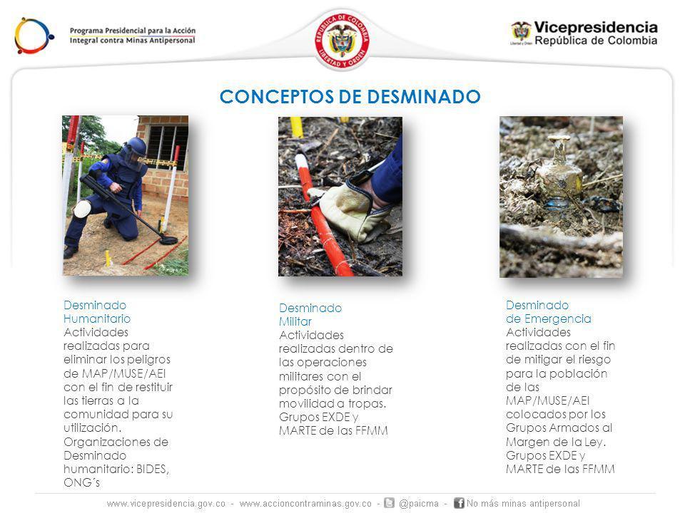 CONCEPTOS DE DESMINADO Desminado Humanitario Actividades realizadas para eliminar los peligros de MAP/MUSE/AEI con el fin de restituir las tierras a la comunidad para su utilización.