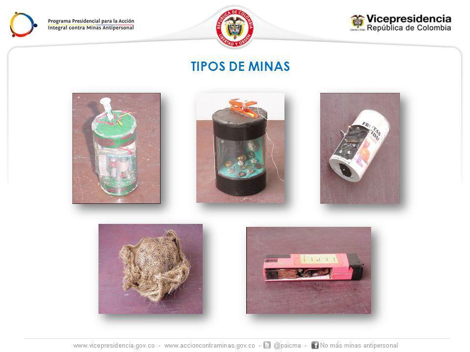 TIPOS DE MINAS