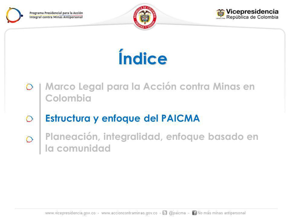 Marco Legal para la Acción contra Minas en Colombia Índice Estructura y enfoque del PAICMA Planeación, integralidad, enfoque basado en la comunidad
