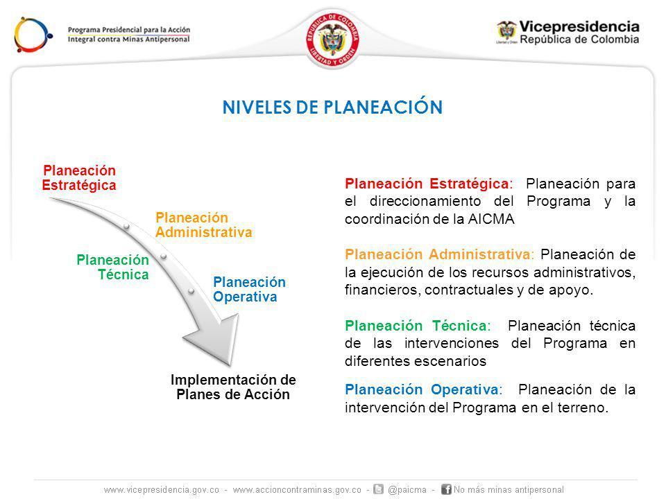 NIVELES DE PLANEACIÓN Planeación Estratégica: Planeación para el direccionamiento del Programa y la coordinación de la AICMA Planeación Administrativa: Planeación de la ejecución de los recursos administrativos, financieros, contractuales y de apoyo.