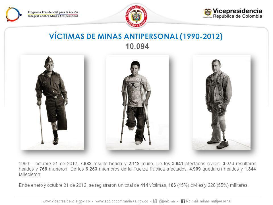 1990 – octubre 31 de 2012, 7.982 resultó herida y 2.112 murió.