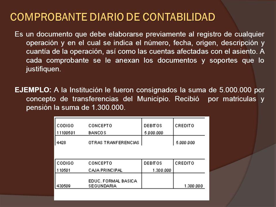 NOTA DE CONTABILIDAD Es el documento que se prepara con el fin de registrar las operaciones que no tienen un soporte contable como es el caso de los a
