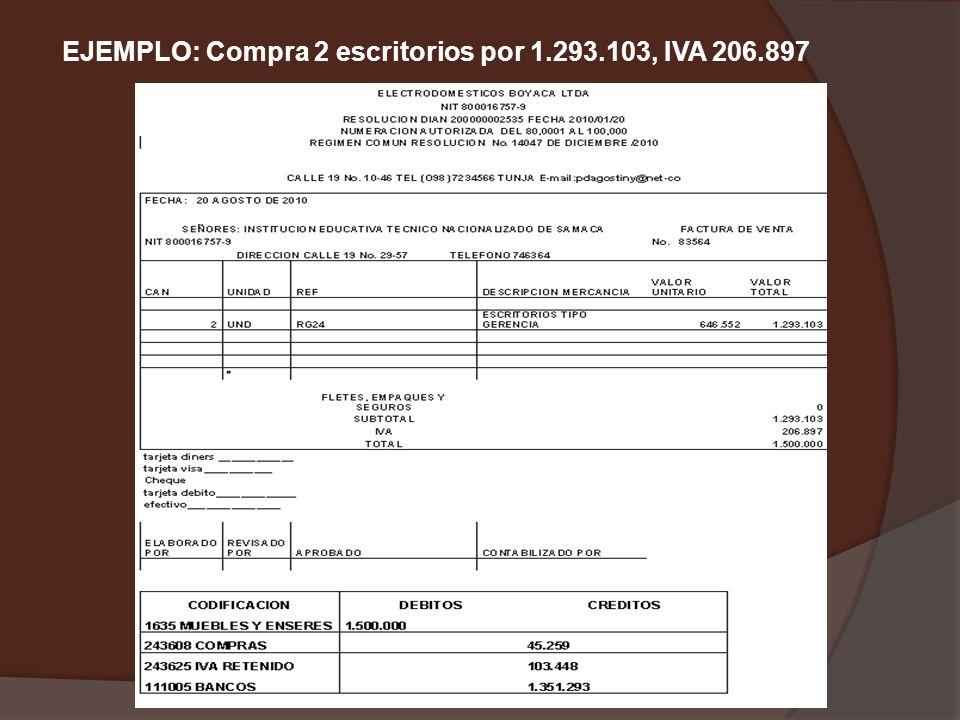 FACTURA DE COMPRAVENTA La factura comercial es un soporte contable que contiene además de los datos generales de los soportes de contabilidad, la desc