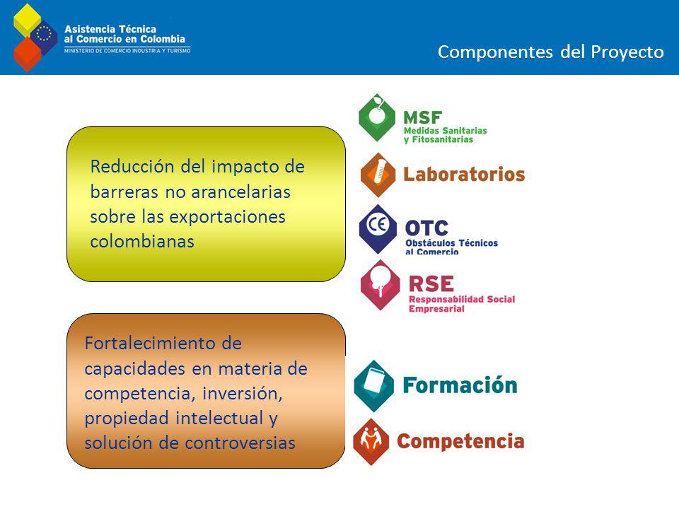 Componentes del Proyecto Reducción del impacto de barreras no arancelarias sobre las exportaciones colombianas Fortalecimiento de capacidades en mater