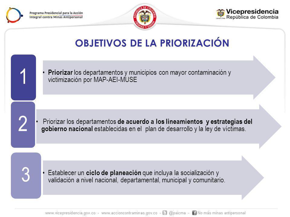 OBJETIVOS DE LA PRIORIZACIÓN Priorizar los departamentos y municipios con mayor contaminación y victimización por MAP-AEI-MUSE 1 Priorizar los departamentos de acuerdo a los lineamientos y estrategias del gobierno nacional establecidas en el plan de desarrollo y la ley de víctimas.