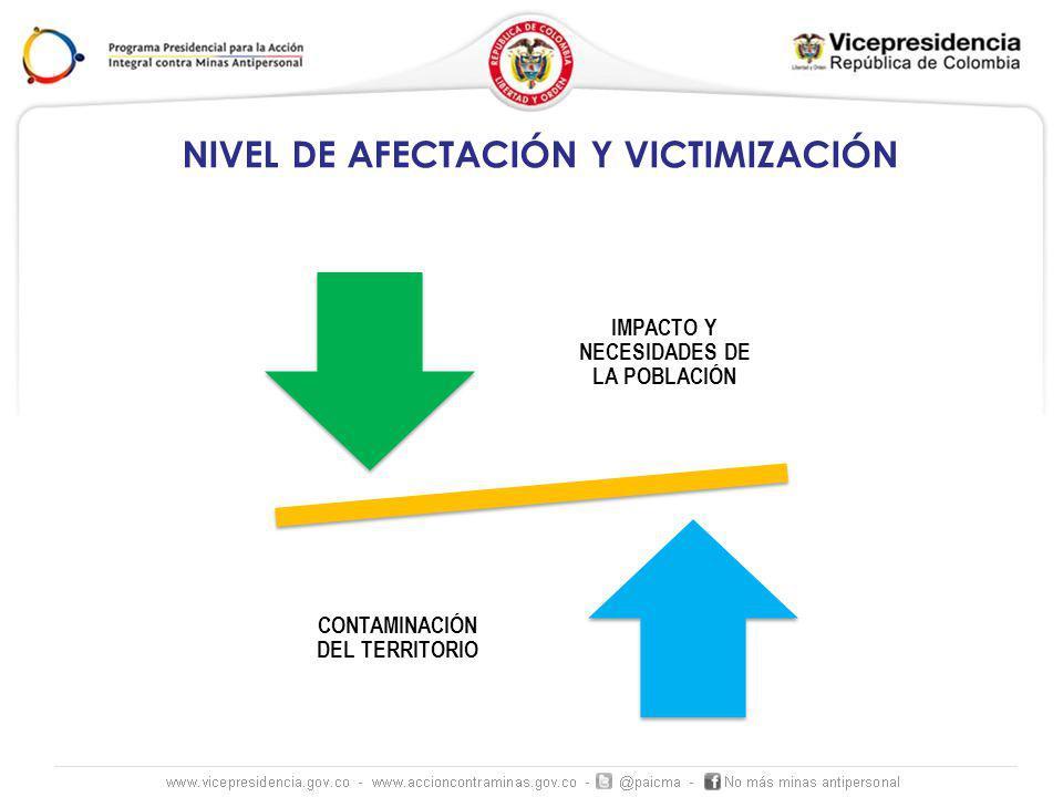 NIVEL DE AFECTACIÓN Y VICTIMIZACIÓN IMPACTO Y NECESIDADES DE LA POBLACIÓN CONTAMINACIÓN DEL TERRITORIO