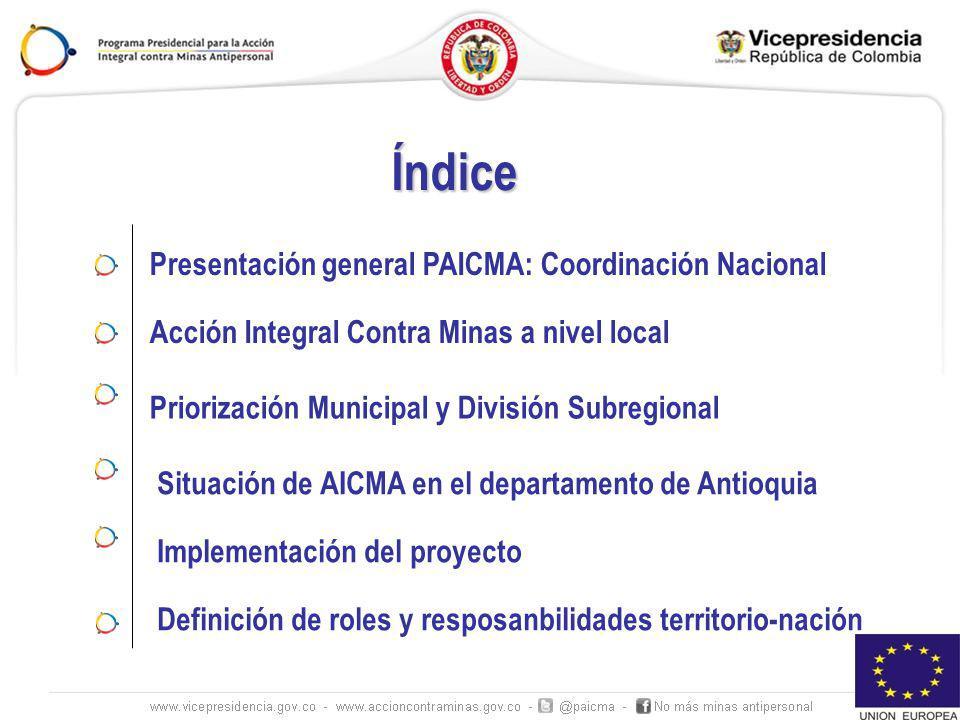 Presentación general PAICMA: Coordinación Nacional Índice Acción Integral Contra Minas a nivel local Priorización Municipal y División Subregional Implementación del proyecto Situación de AICMA en el departamento Definición de roles y resposanbilidades territorio-nación