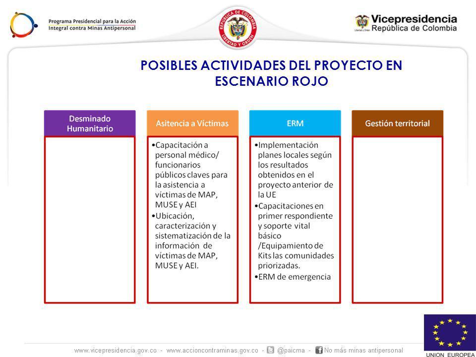 POSIBLES ACTIVIDADES DEL PROYECTO EN ESCENARIO ROJO