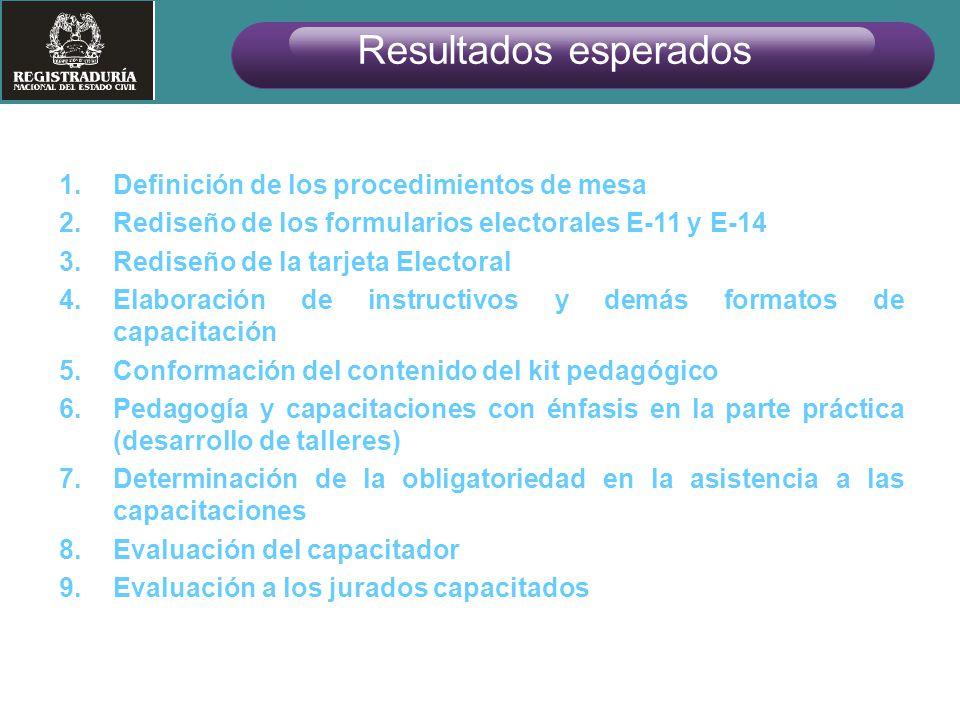 1.Definición de los procedimientos de mesa 2.Rediseño de los formularios electorales E-11 y E-14 3.Rediseño de la tarjeta Electoral 4.Elaboración de i