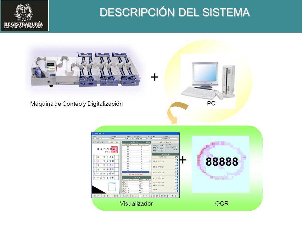 PC Visualizador OCR + + Maquina de Conteo y Digitalización 88888 DESCRIPCIÓN DEL SISTEMA