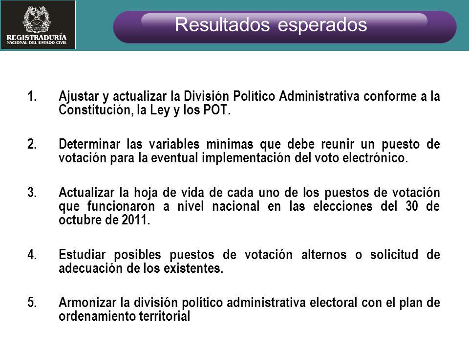 Resultados esperados 1.Ajustar y actualizar la División Político Administrativa conforme a la Constitución, la Ley y los POT. 2.Determinar las variabl
