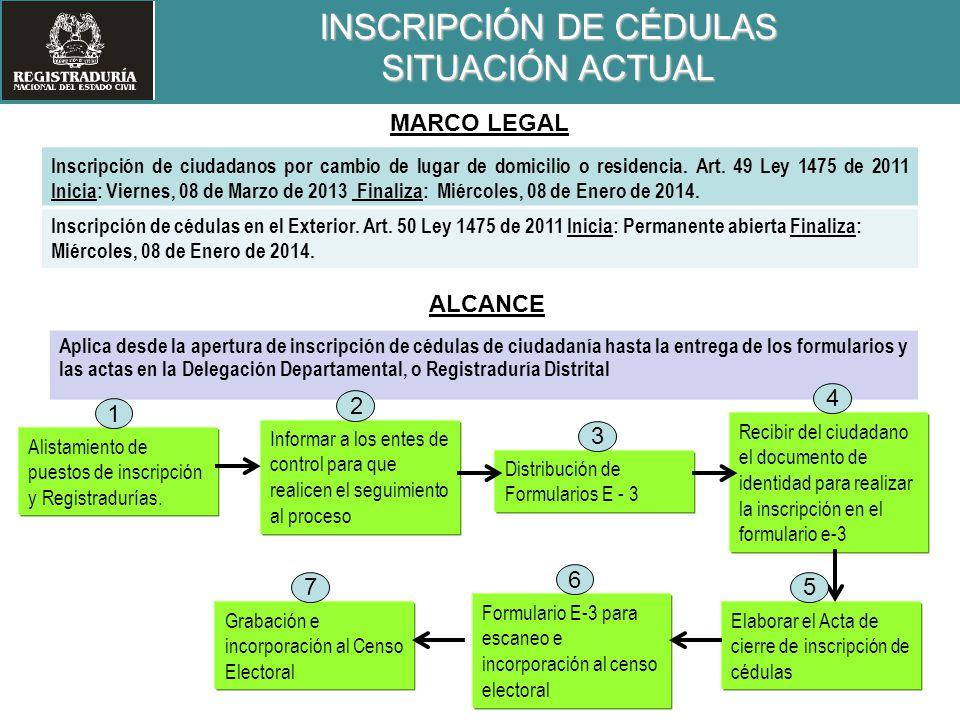Alistamiento de puestos de inscripción y Registradurías. Recibir del ciudadano el documento de identidad para realizar la inscripción en el formulario