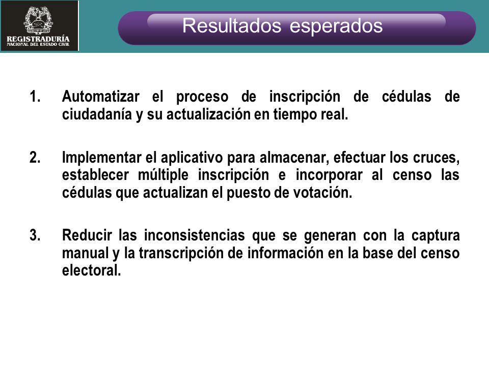 1.Automatizar el proceso de inscripción de cédulas de ciudadanía y su actualización en tiempo real. 2.Implementar el aplicativo para almacenar, efectu