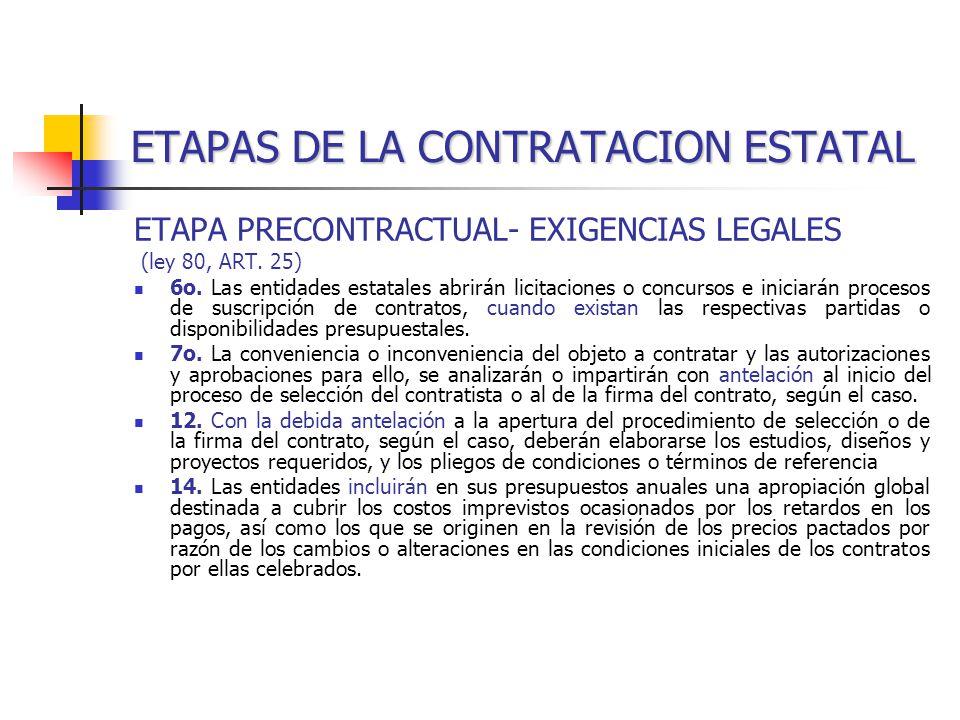 ETAPAS DE LA CONTRATACION ESTATAL ETAPA PRECONTRACTUAL- EXIGENCIAS LEGALES (ley 80, ART.