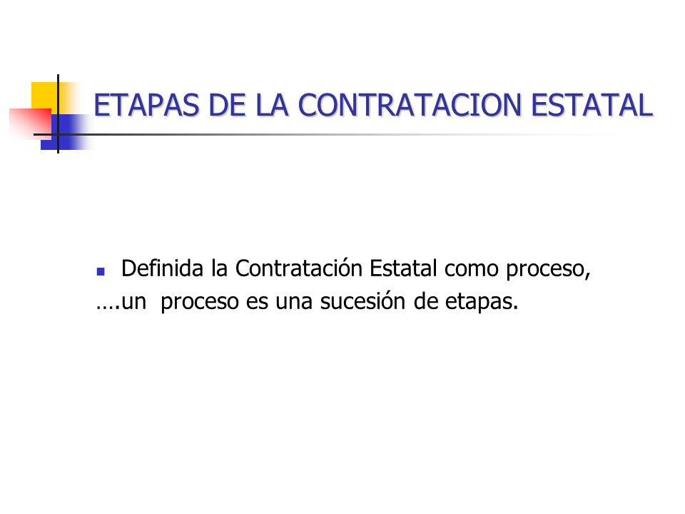 ETAPAS DE LA CONTRATACION ESTATAL Definida la Contratación Estatal como proceso, ….un proceso es una sucesión de etapas.