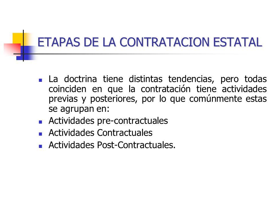 ETAPAS DE LA CONTRATACION ESTATAL La doctrina tiene distintas tendencias, pero todas coinciden en que la contratación tiene actividades previas y posteriores, por lo que comúnmente estas se agrupan en: Actividades pre-contractuales Actividades Contractuales Actividades Post-Contractuales.