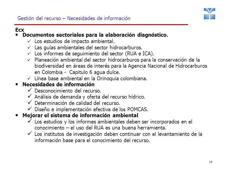 14 Gestión del recurso – Necesidades de información Ecx Documentos sectoriales para la elaboración diagnóstico. Los estudios de impacto ambiental. Las