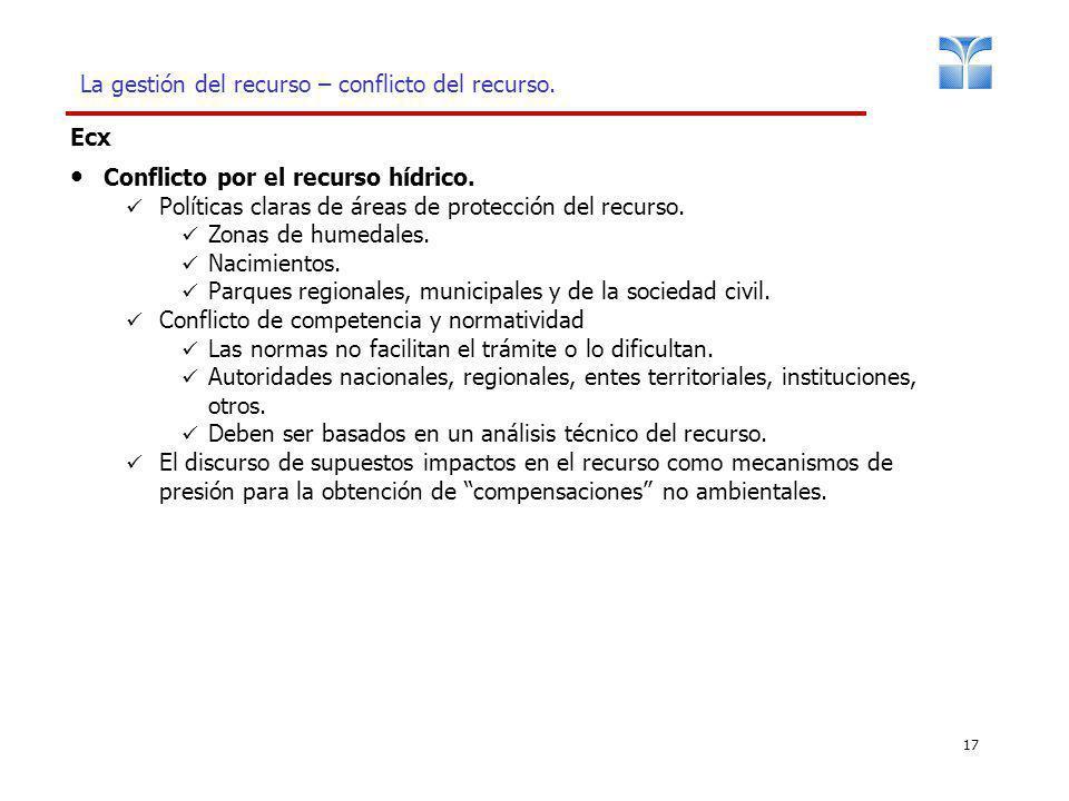 17 La gestión del recurso – conflicto del recurso. Ecx Conflicto por el recurso hídrico. Políticas claras de áreas de protección del recurso. Zonas de