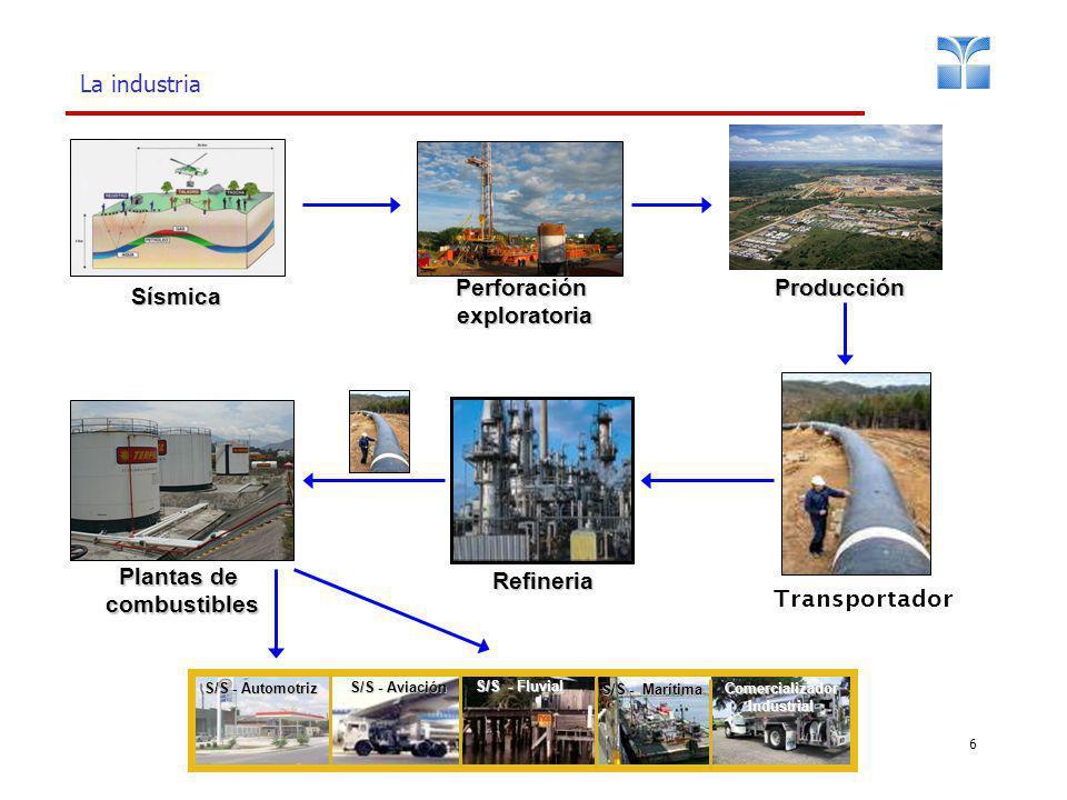 6 Sísmica La industria Transportador PerforaciónexploratoriaProducción Refineria Plantas de combustibles S/S - Automotriz S/S - Aviación S/S - Fluvial S/S - Marítima ComercializadorIndustrial