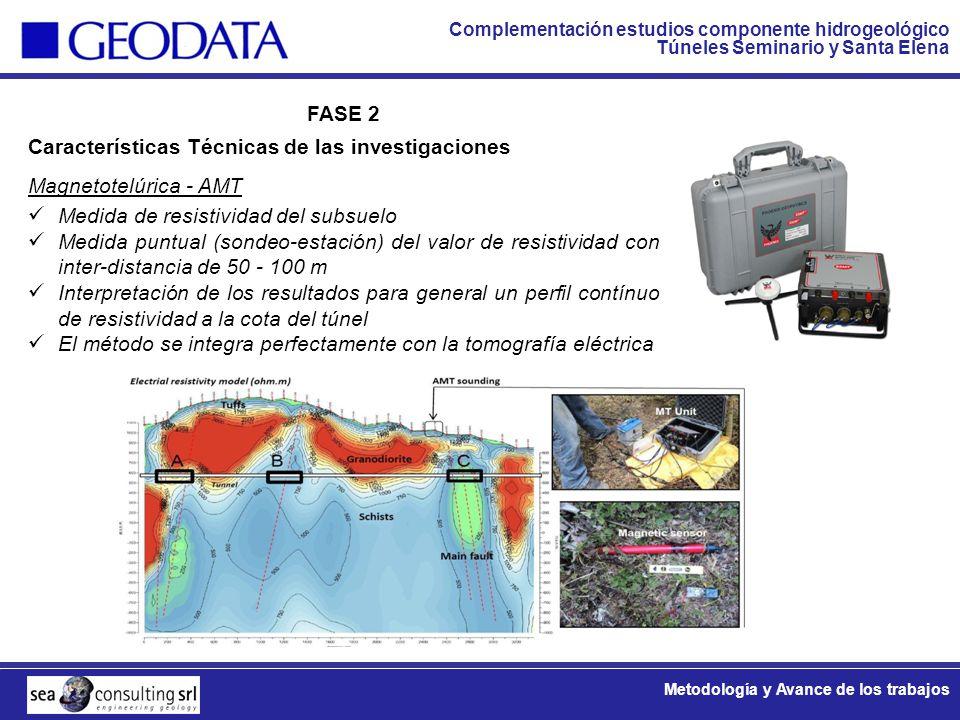 Complementación estudios componente hidrogeológico Túneles Seminario y Santa Elena Metodología y Avance de los trabajos FASE 2 Características Técnica