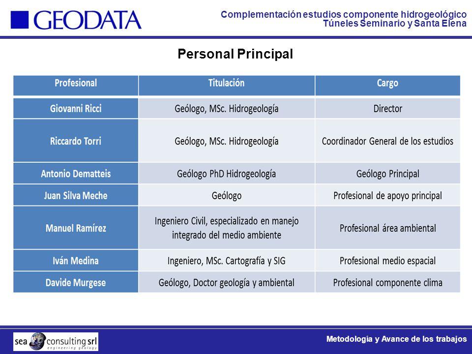 Complementación estudios componente hidrogeológico Túneles Seminario y Santa Elena Metodología y Avance de los trabajos LOCALIZACIÓN PROYECTO
