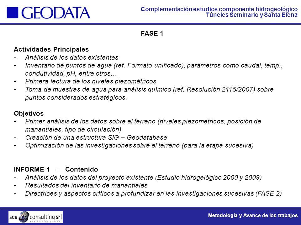 Complementación estudios componente hidrogeológico Túneles Seminario y Santa Elena Metodología y Avance de los trabajos FASE 1 Actividades Principales