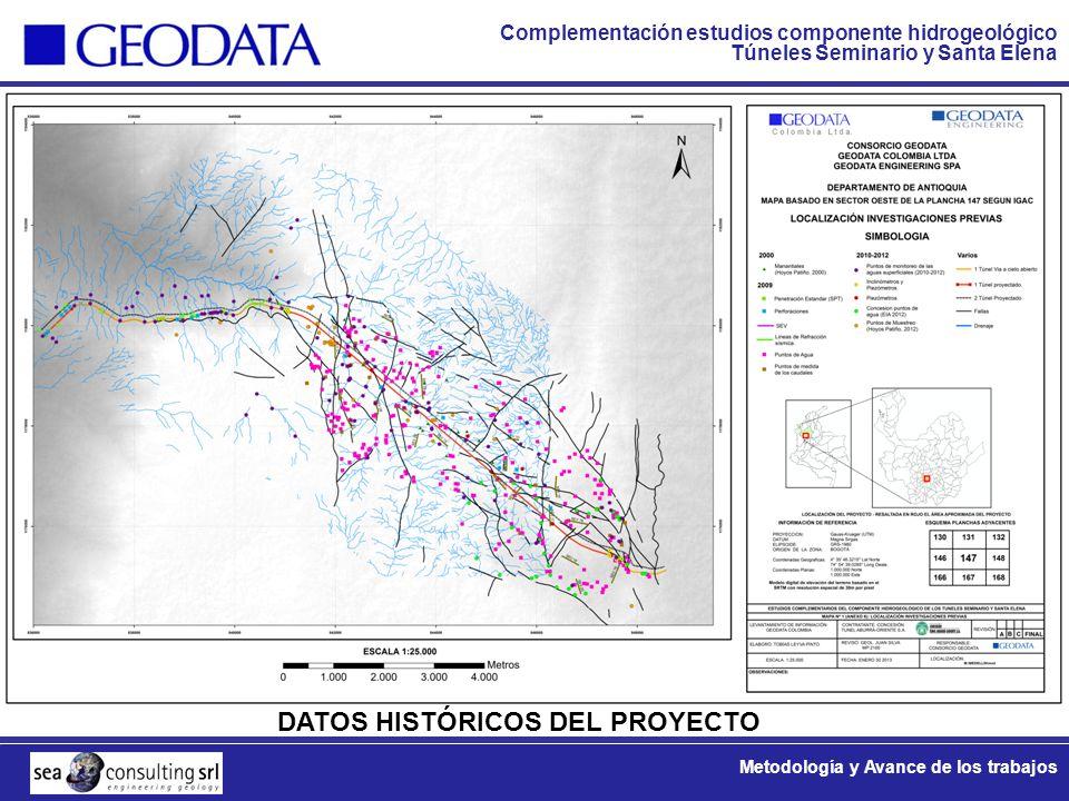 Complementación estudios componente hidrogeológico Túneles Seminario y Santa Elena Metodología y Avance de los trabajos DATOS HISTÓRICOS DEL PROYECTO