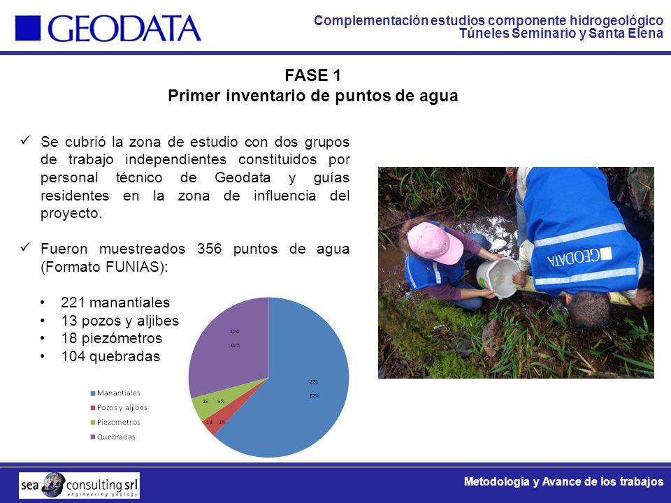 Complementación estudios componente hidrogeológico Túneles Seminario y Santa Elena Metodología y Avance de los trabajos FASE 1 Primer inventario de pu