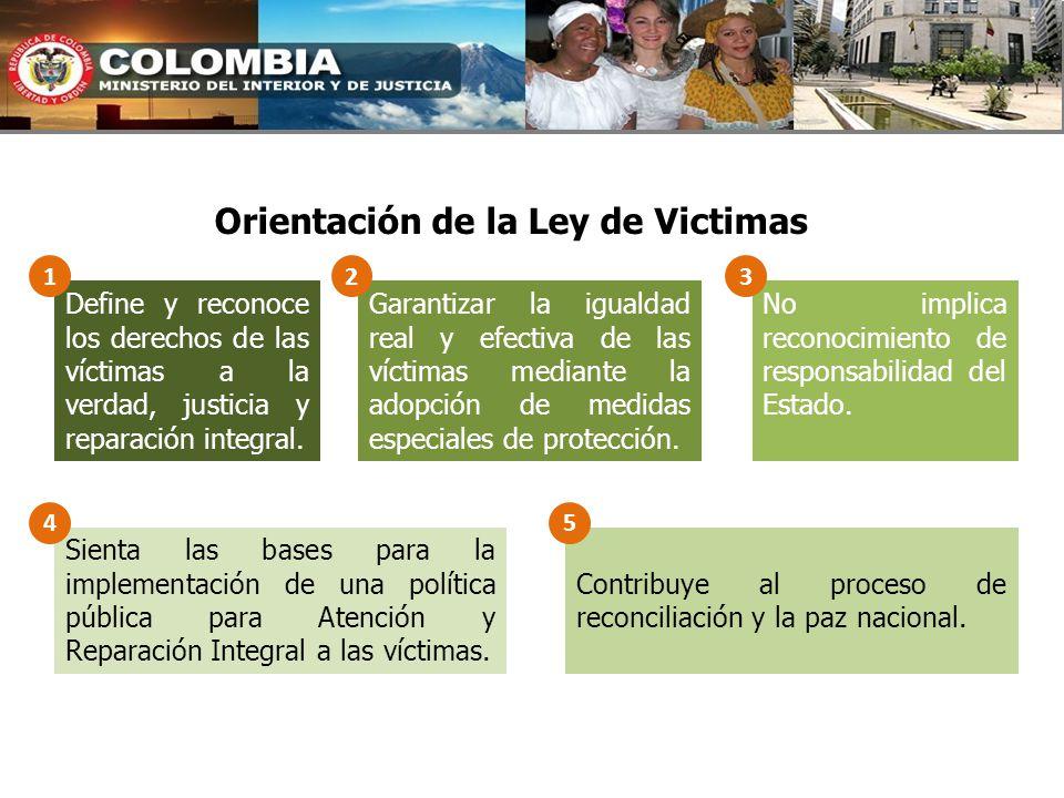 Orientación de la Ley de Victimas Define y reconoce los derechos de las víctimas a la verdad, justicia y reparación integral. Garantizar la igualdad r