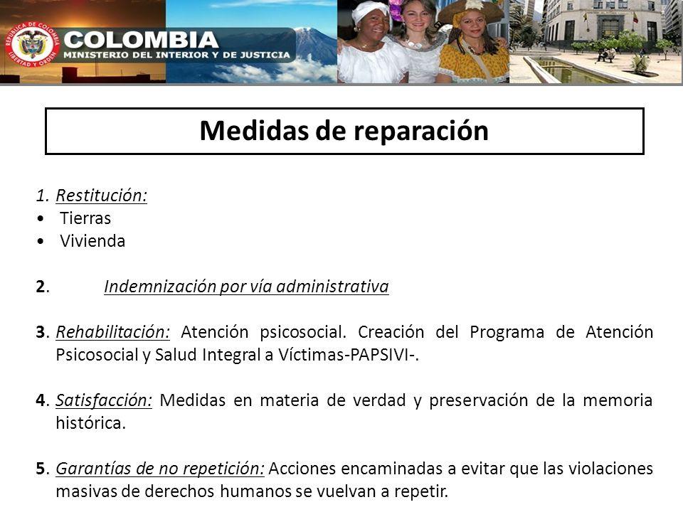 Medidas de reparación 1.Restitución: Tierras Vivienda 2. Indemnización por vía administrativa 3. Rehabilitación: Atención psicosocial. Creación del Pr