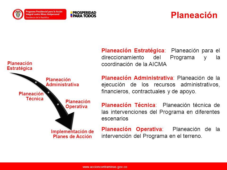 www.accioncontraminas.gov.co Planeación Planeación Estratégica: Planeación para el direccionamiento del Programa y la coordinación de la AICMA Planeac