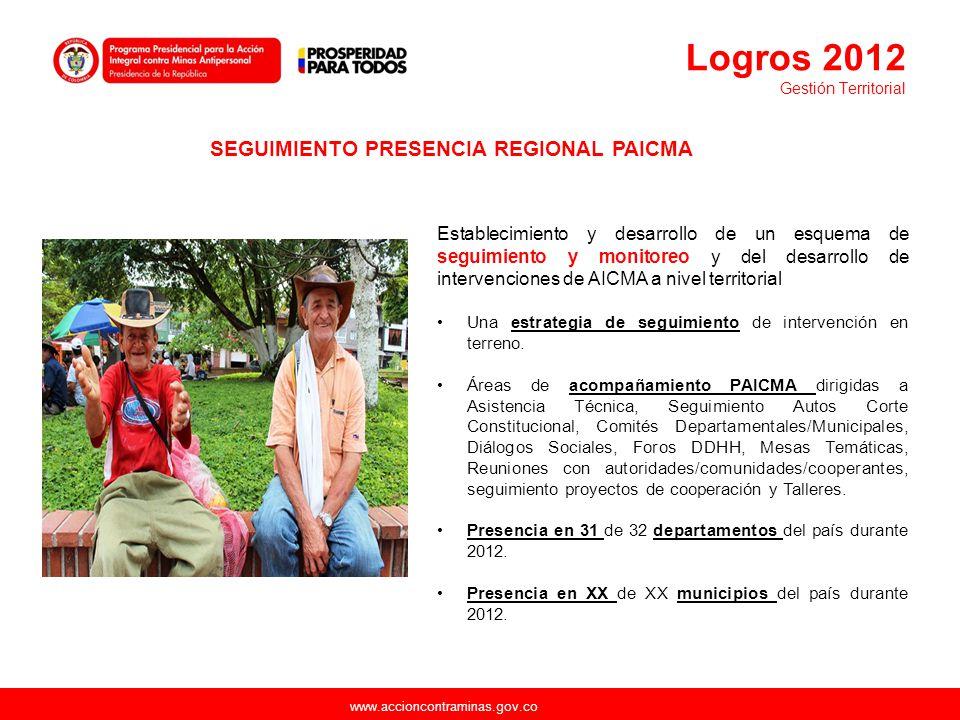 www.accioncontraminas.gov.co Establecimiento y desarrollo de un esquema de seguimiento y monitoreo y del desarrollo de intervenciones de AICMA a nivel