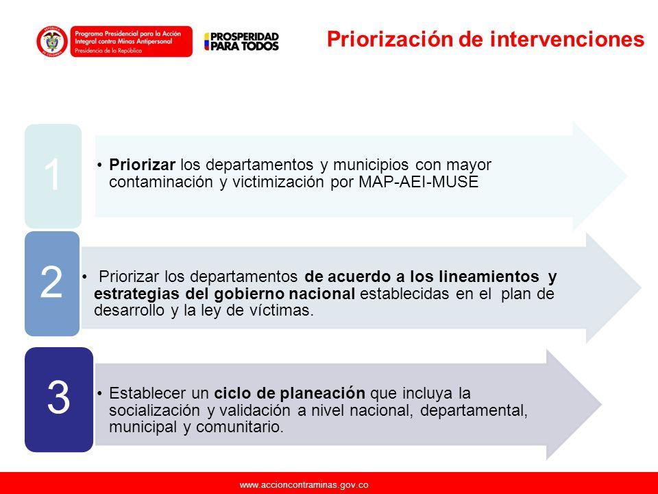 www.accioncontraminas.gov.co Priorizar los departamentos y municipios con mayor contaminación y victimización por MAP-AEI-MUSE 1 Priorizar los departa