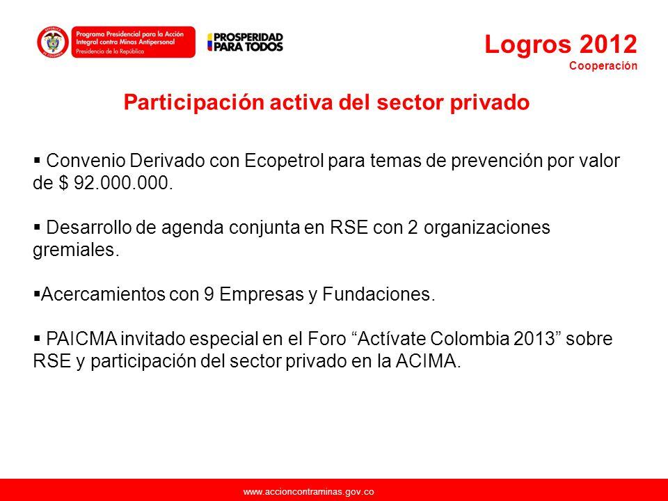 www.accioncontraminas.gov.co Convenio Derivado con Ecopetrol para temas de prevención por valor de $ 92.000.000. Desarrollo de agenda conjunta en RSE