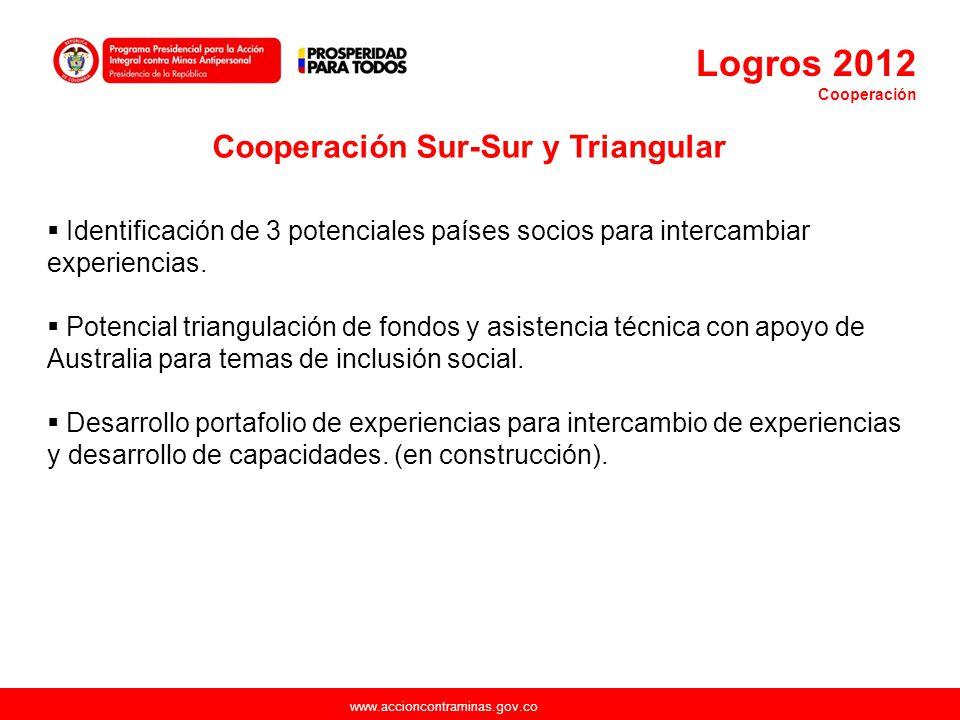 www.accioncontraminas.gov.co Identificación de 3 potenciales países socios para intercambiar experiencias. Potencial triangulación de fondos y asisten