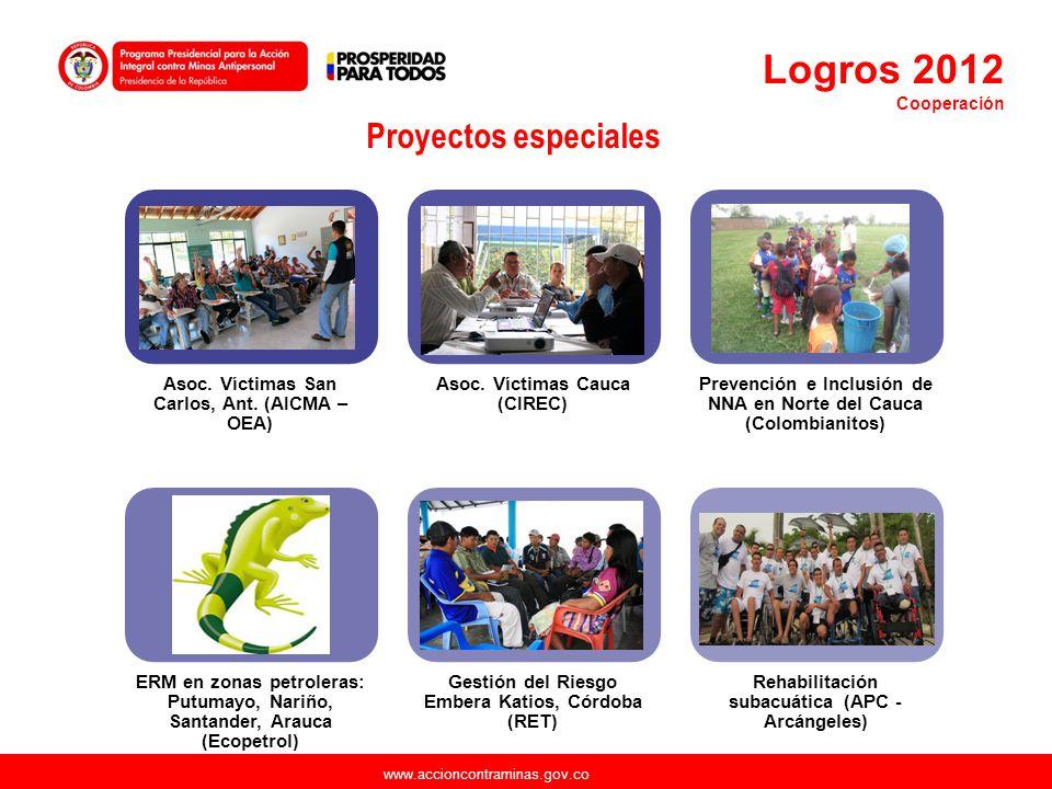 www.accioncontraminas.gov.co Asoc. Víctimas San Carlos, Ant. (AICMA – OEA) Asoc. Víctimas Cauca (CIREC) Prevención e Inclusión de NNA en Norte del Cau
